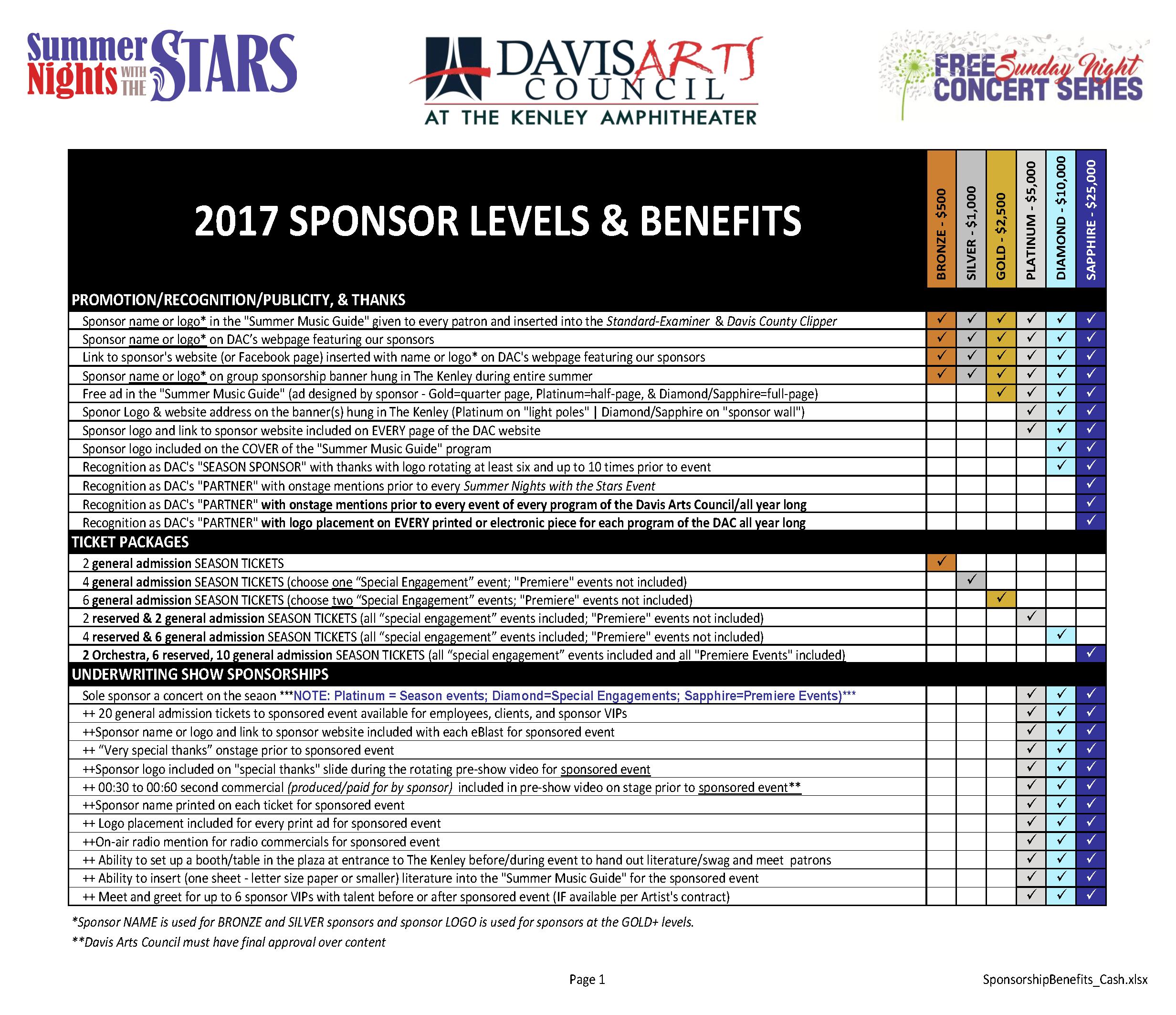 2017 Sponsorship Benefits